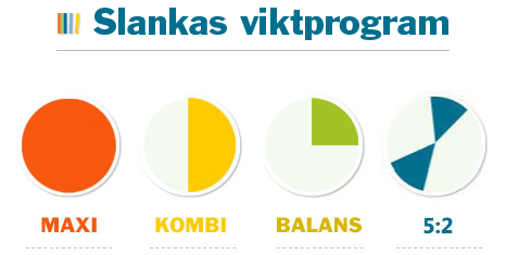 slanka-viktprogram-narrow